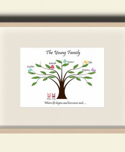Personalised Family Tree Bird Print